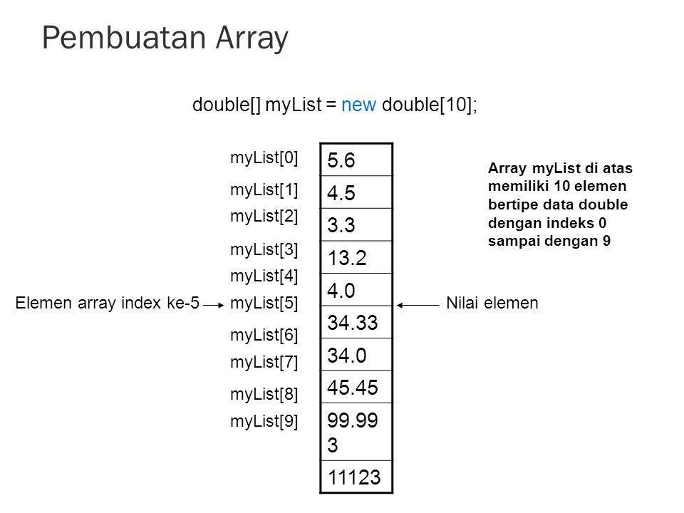 Pembuatan Array double[] myList = new double[10]; myList[0] 5.6. 4.5. 3.3. 13.2. 4.0. 34.33.